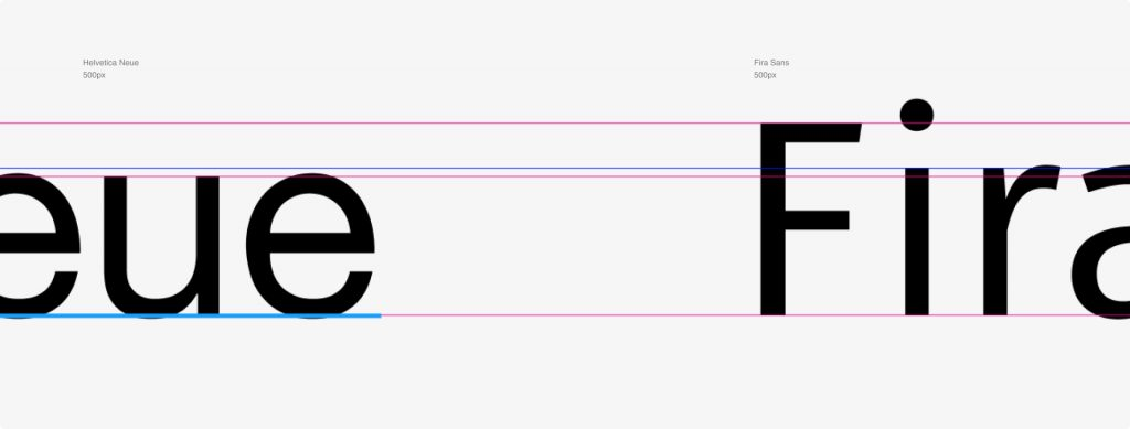 Meassure x-height font